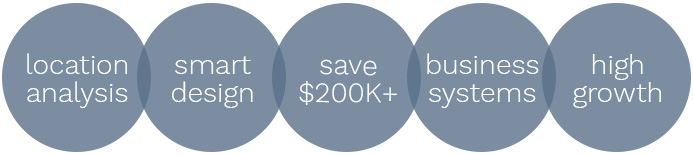 5 bubbles with text - location analysis, smart design, save $200k+, business systems, high growth